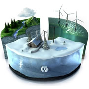 GE Smart Grid ecomagination